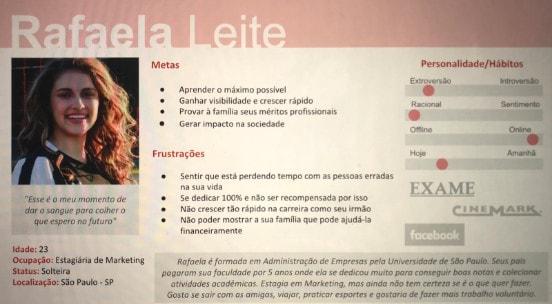 Foto mostra um exemplo de uma persona, Rafaela Leite, com informações sobre idade, ocupação, status, localização, metas, frustrações, personalidade e hábitos