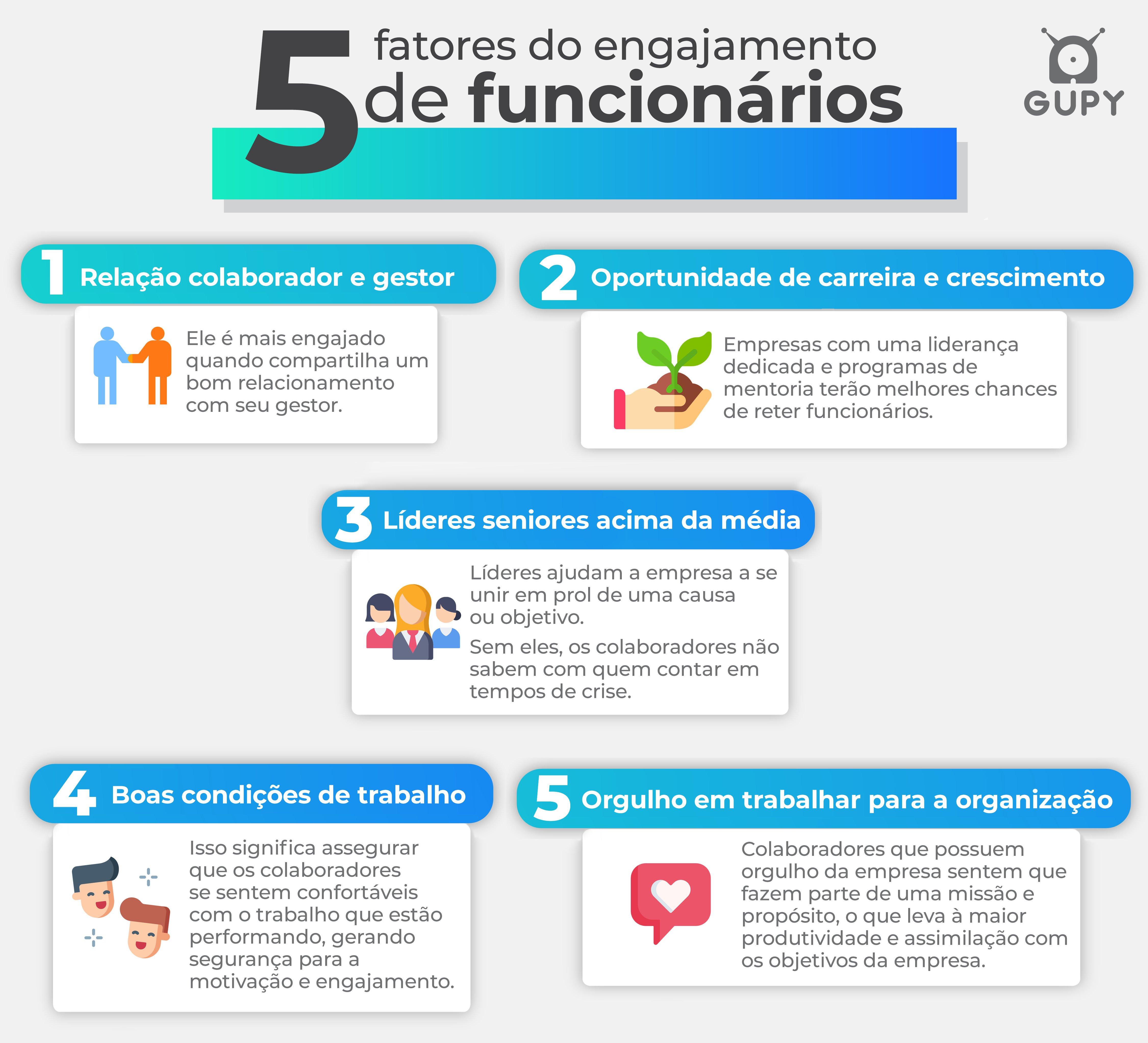 Imagem do infográfico sobre engajamento no trabalho