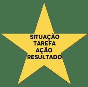 Imagem do teste STAR, representando os 5 tipos de teste de perfil